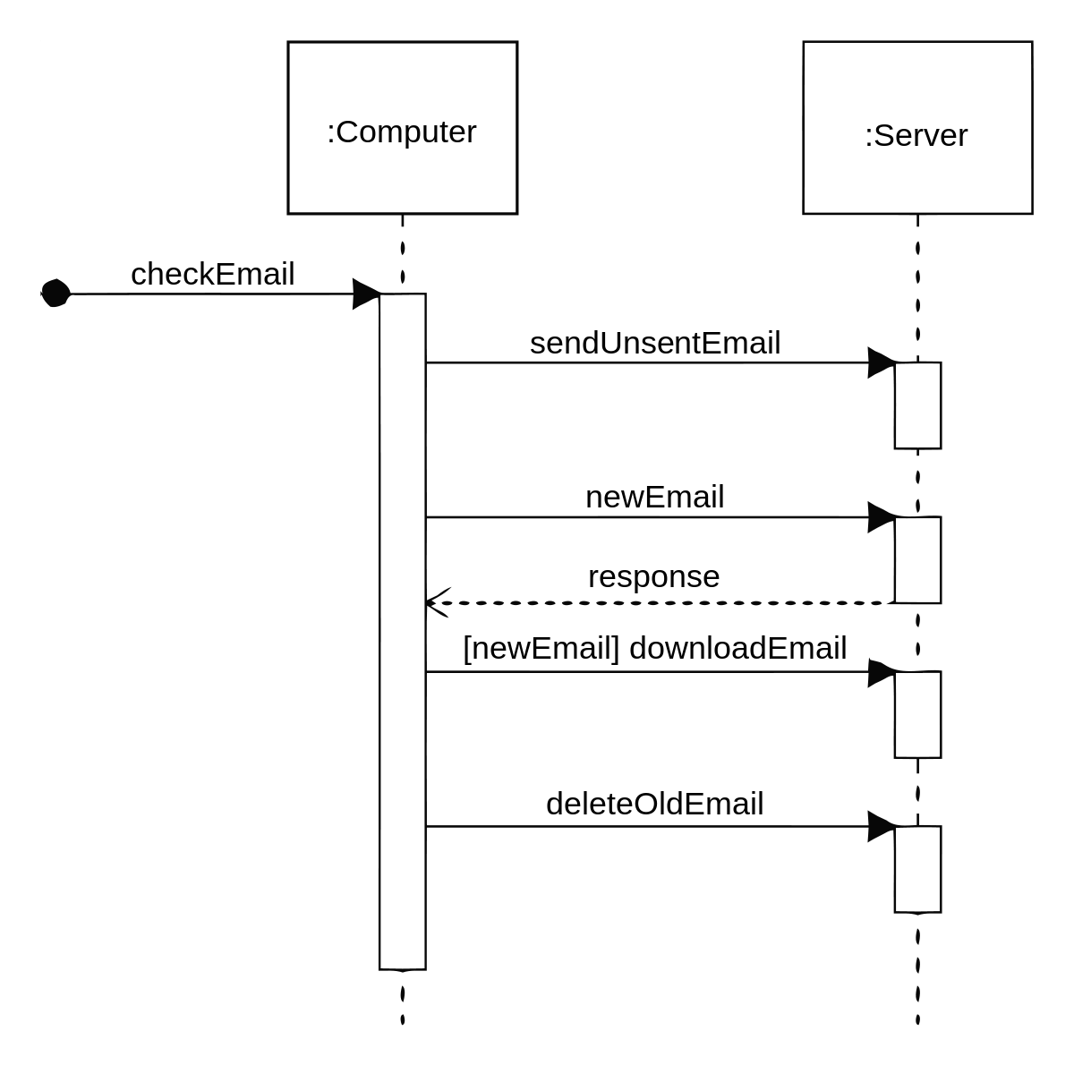 difference between instruction level parallelism and thread level parallelism