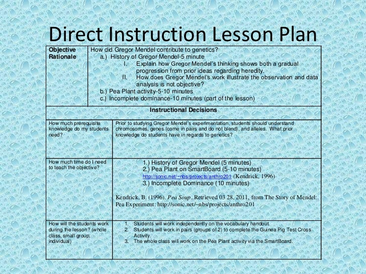 direct instruction model lesson plan template