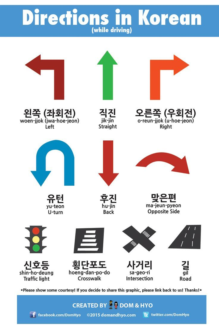 driving instructions for learners
