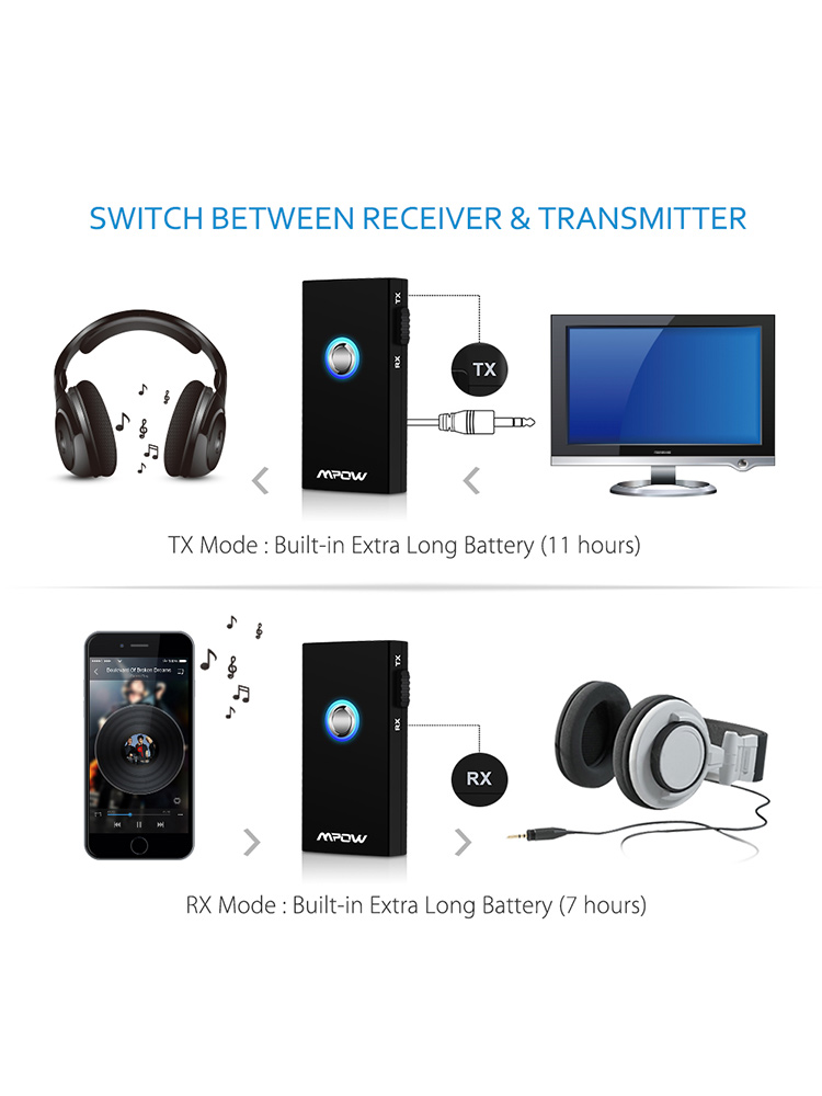 mpow bluetooth transmitter instructions