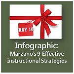 effective research based instructional strategies
