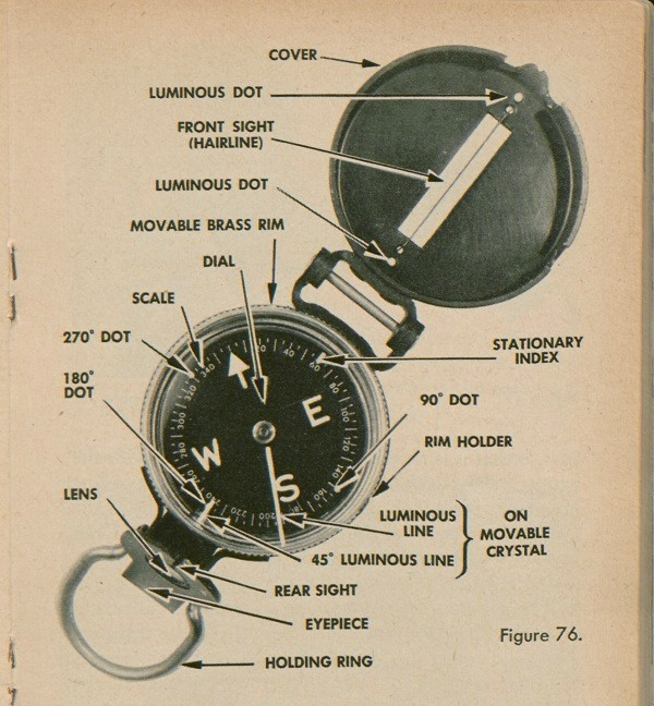 engineer directional compass instructions