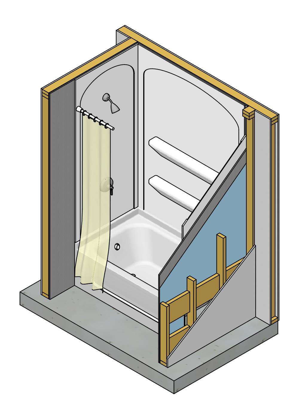 peerless tub surround installation instructions