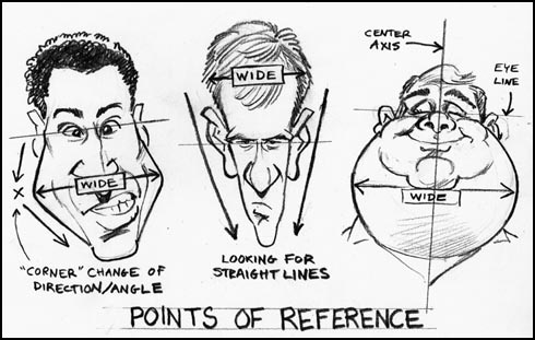 how to draw caricatures step by step instructions
