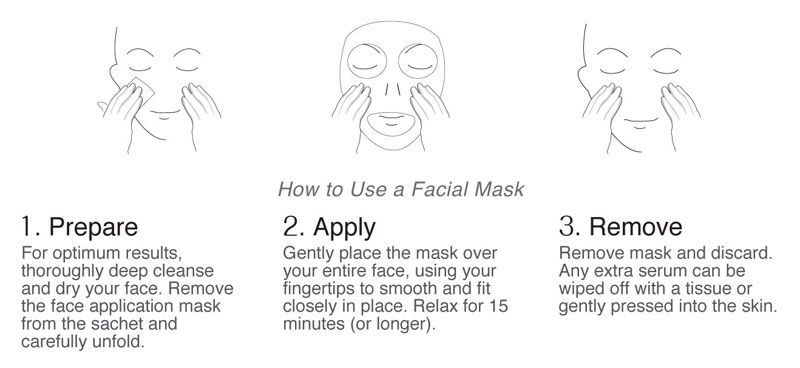 innisfree face mask instructions