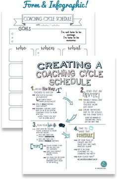 instructional coaching cycle forms