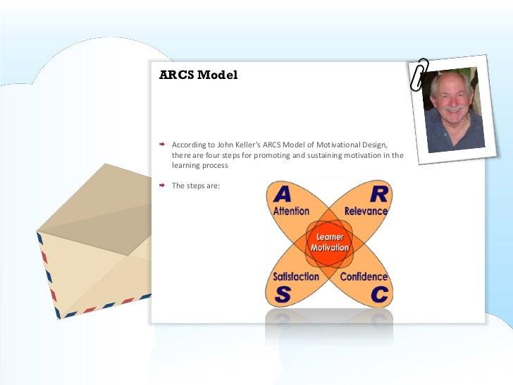 instructional design models examples
