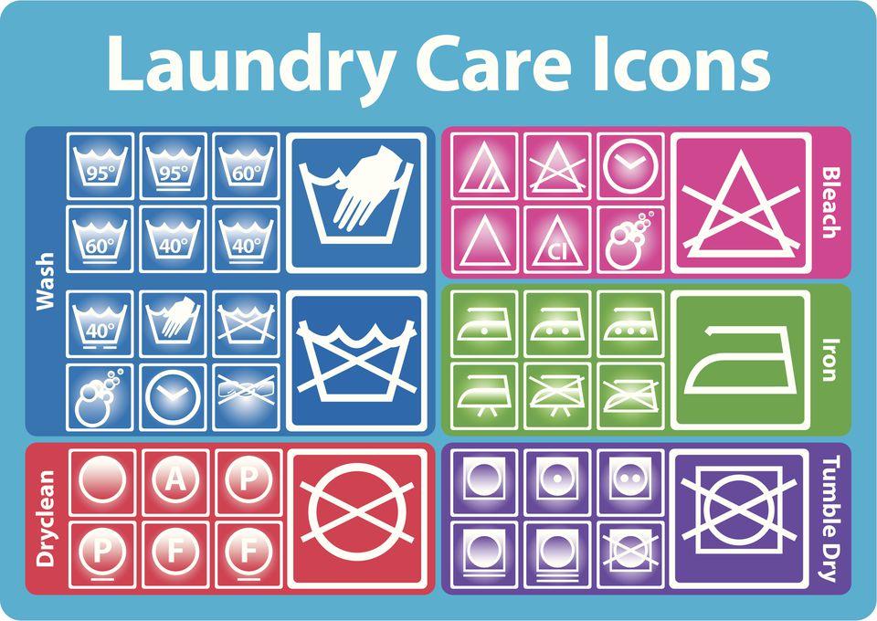 laundry care instruction symbols
