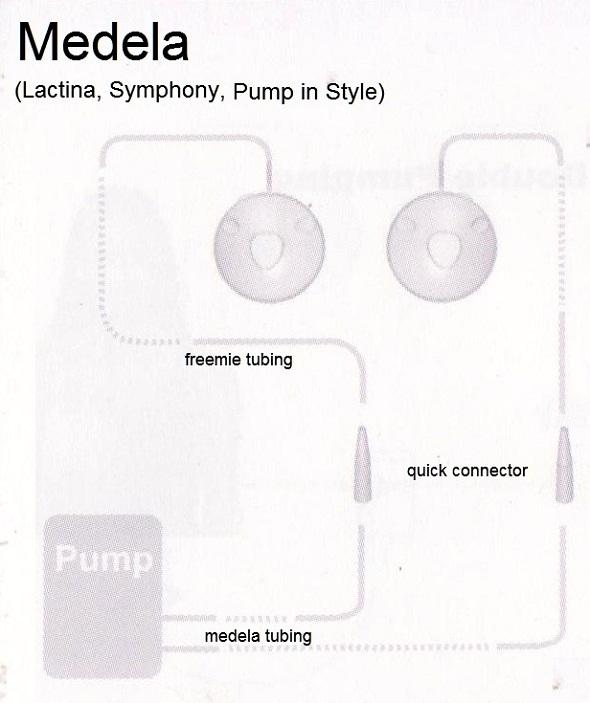 medela freestyle instruction manual