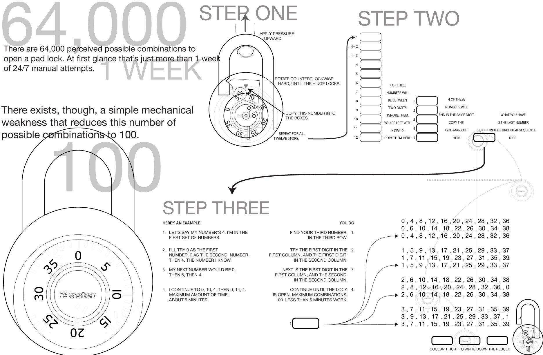 mosler safe combination change instructions