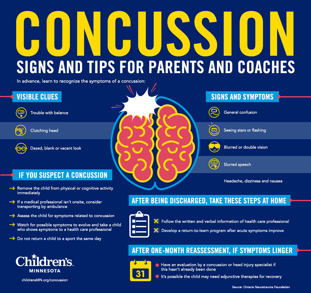 pediatric head injury instructions for parents