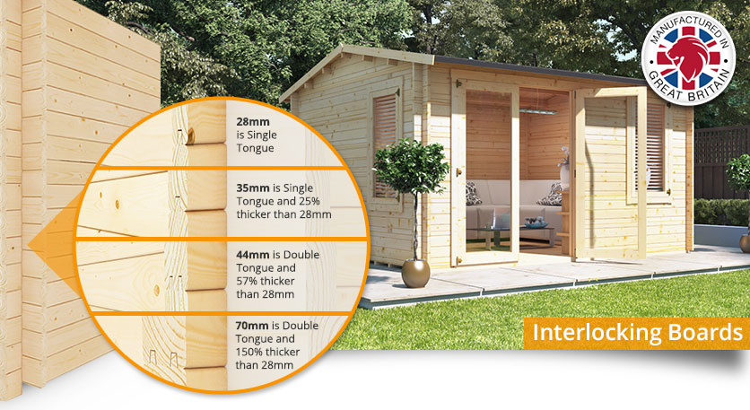 premium storage buildings instructions