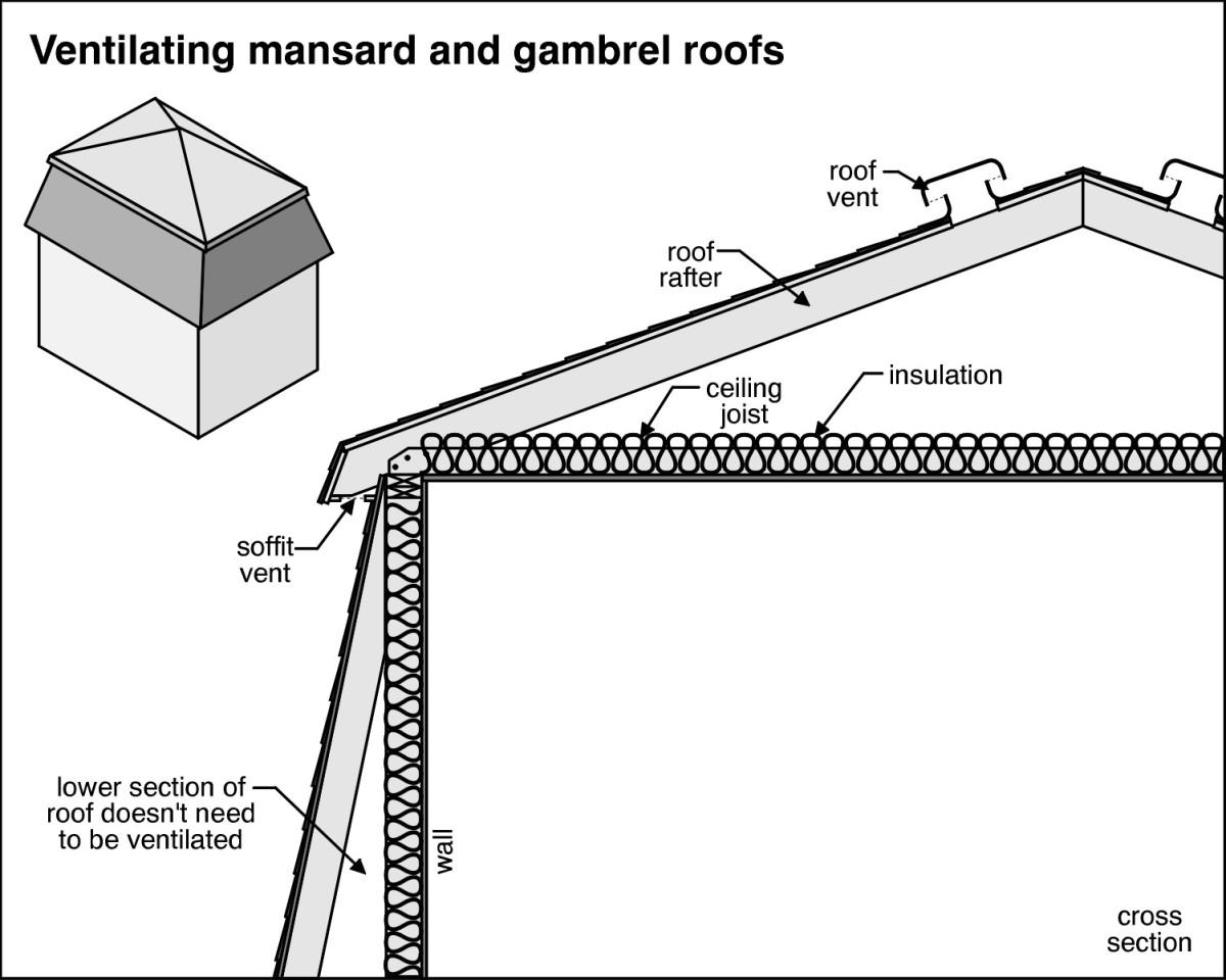 radiant pools installation instructions