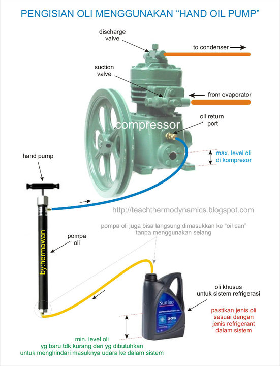 remco lube pump installation instructions