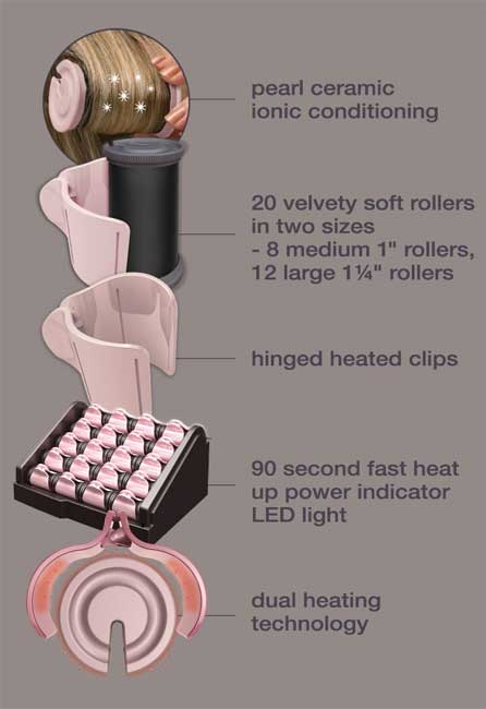 remington hot rollers instructions