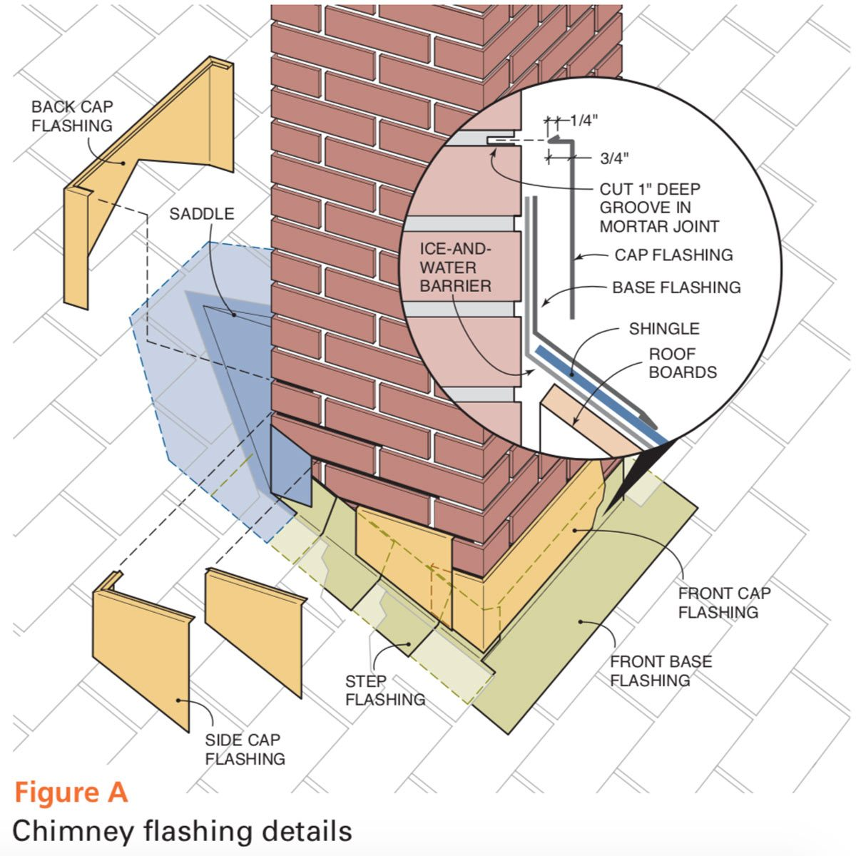 selkirk chimney installation instructions