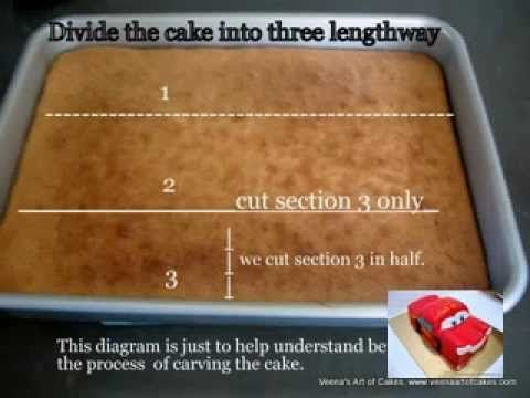 step by step cake decorating instructions