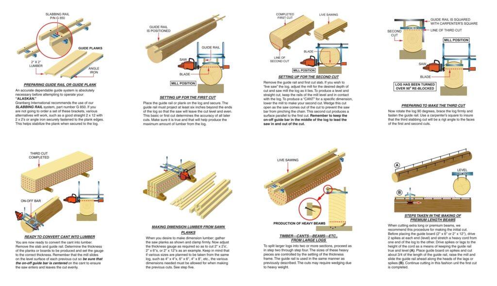 stihl sharpening kit instructions
