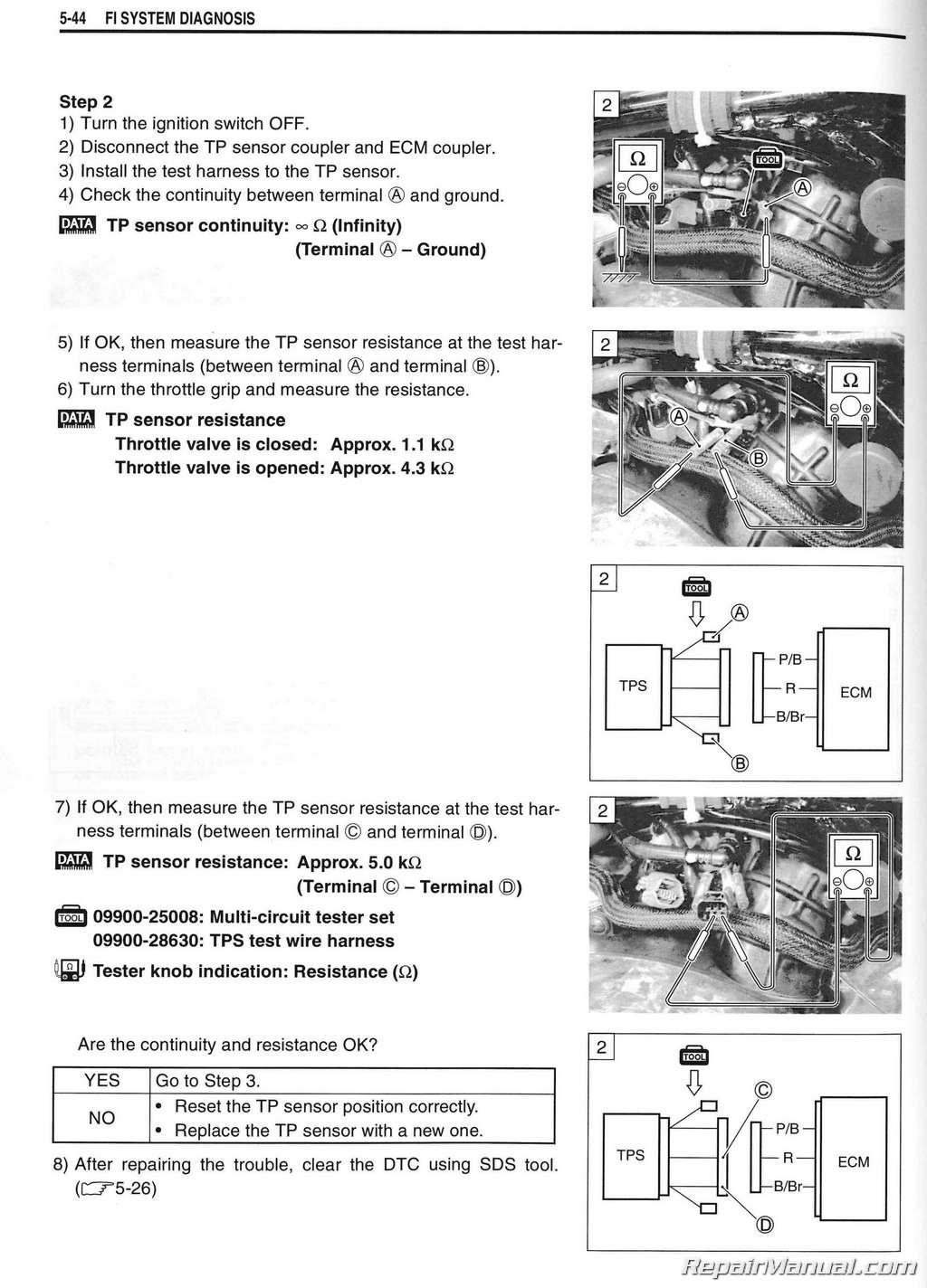 su fuel pump rebuild instructions