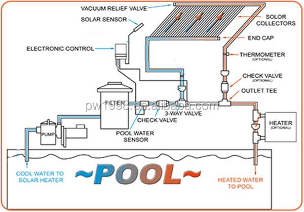 truma combi control panel instructions