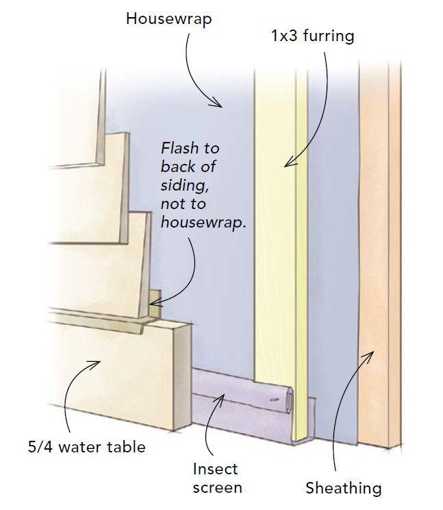 tyvek stucco wrap installation instructions