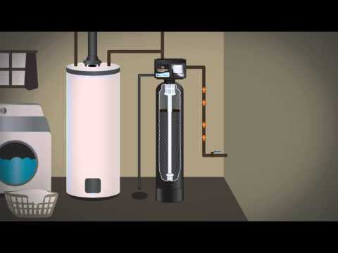 water softener installation instructions