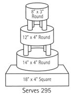 wilton 3 tier cake stand assembly instructions