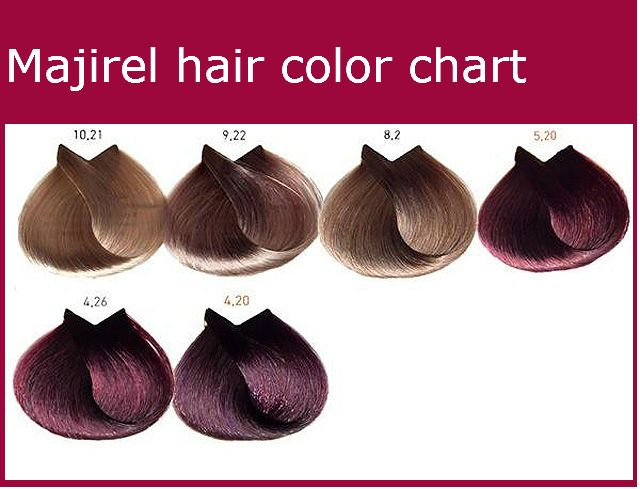 xp200 hair colour instructions